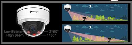 Smart IR II, Motorized Pro Dome Camera
